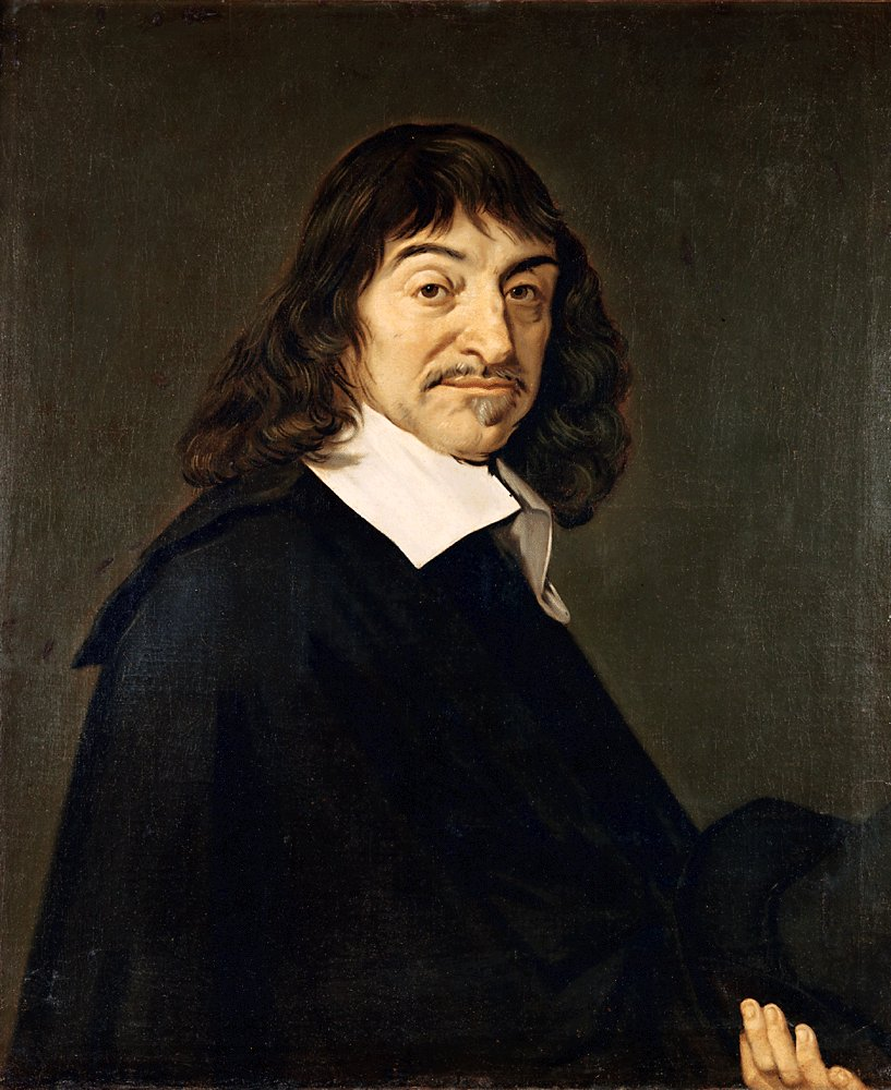 Descartes: Philosophy Summary