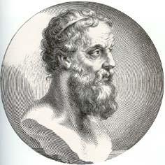 Platon, philosphie